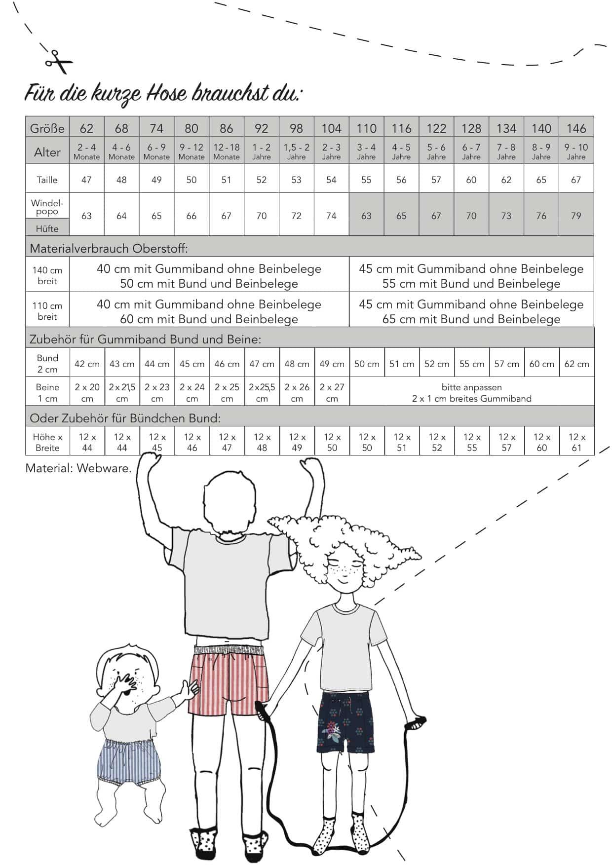 Schnittmuster: Kurze Hose für Kinder   Elsbeth und Ich